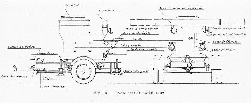 Poste central de conduite de tir CA Pcc32_02-vi