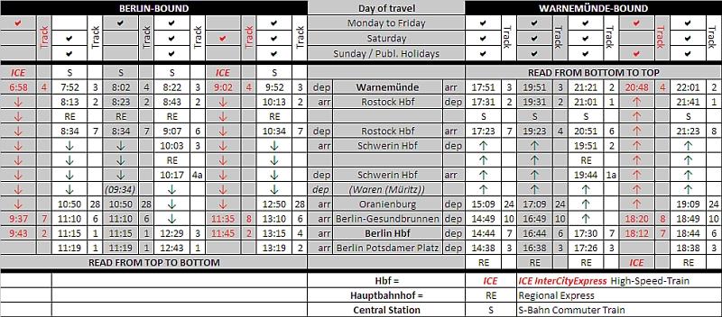 Berlin Train Schedules